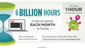 ¿Como el uso de vídeo de calidad influye en la percepción del consumidor?